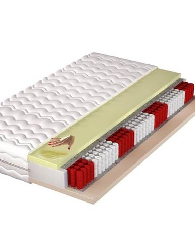 multipocket matrace ALEXANDRA 180x200