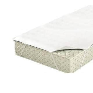 Chránič matrace  100x200 PVC